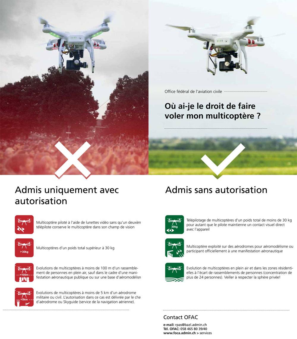 Est-ce que je peux utiliser mon drone en Suisse?